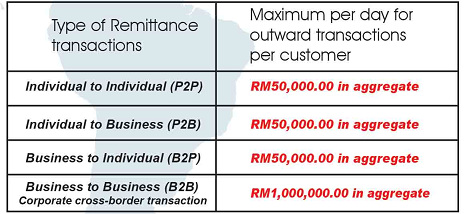 TML Remittance Center